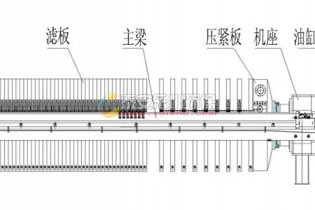 压滤机行业经典——板式压滤机